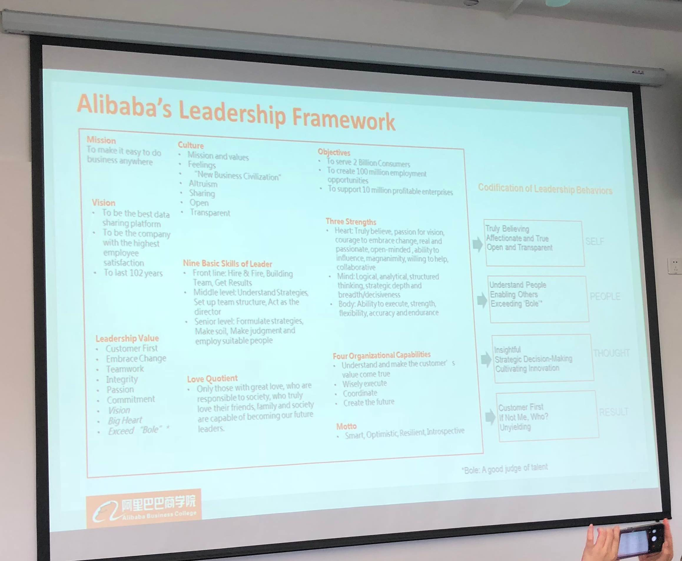 AlibabaLeadershipFramework